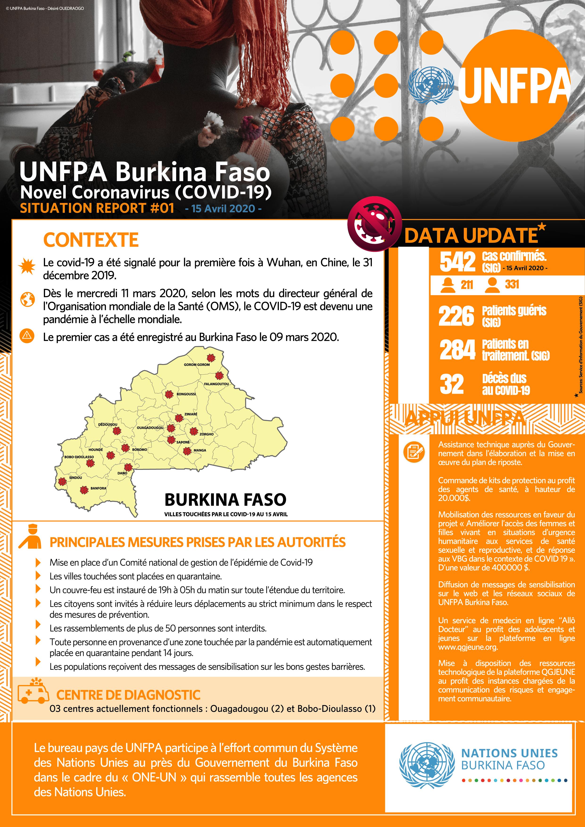Le covid-19 a été signalé pour la première fois à Wuhan, en Chine, le 31 décembre 2019. Dès le mercredi 11 mars 2020, selon les mots du directeur général de l'Organisation mondiale de la Santé (OMS), le COVID-19 est devenu une pandémie à l'échelle mondiale. Le premier cas a été enregistré au Burkina Faso le 09 mars 2020.